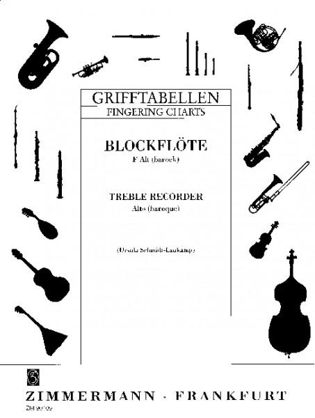 Grifftabelle für Blockflöte ((F-Alt, barocke Griffweise) (F-Alt, barocke Griffweise)