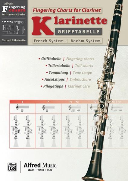 Grifftabelle Klarinette (Boehm-System)